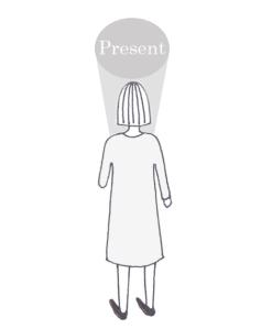 present figure